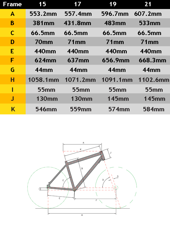 urbanite_geometry_table (1)
