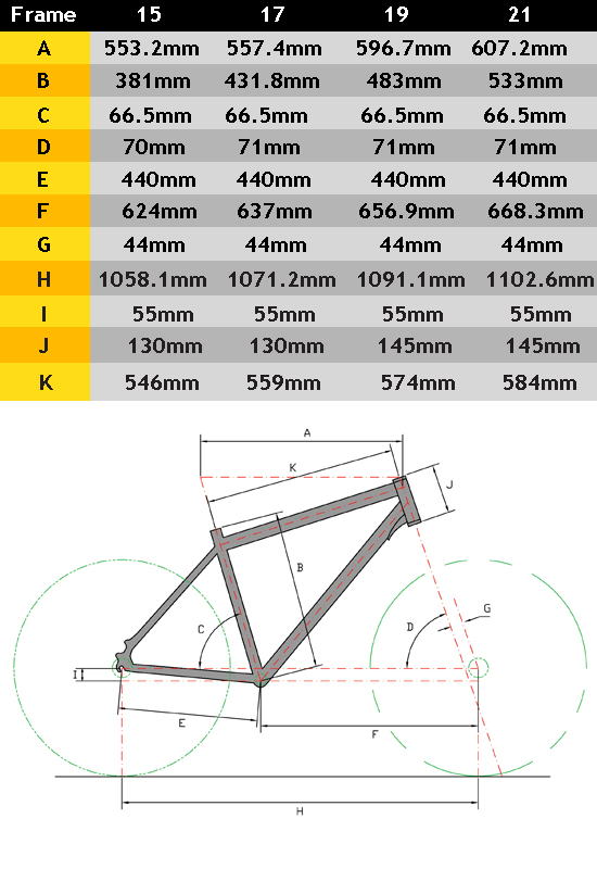 urbanite_geometry_table