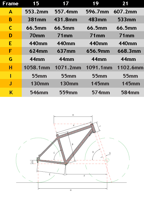 ladycruz_geometry_table