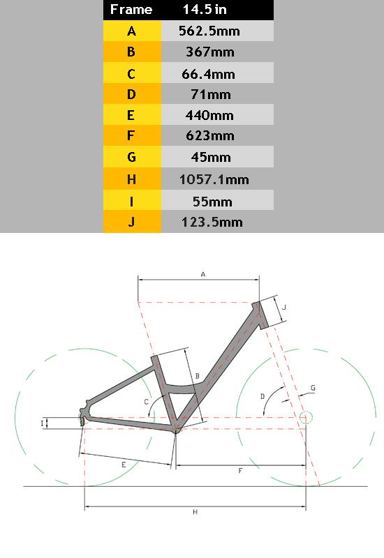 ladycruz_geometry_table3